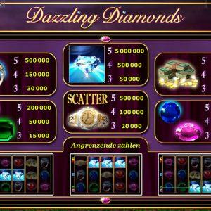 Novoline-dazzling-diamonds-gewinne