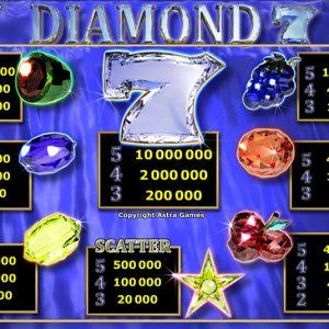 Novoline-diamond-7-gewinne