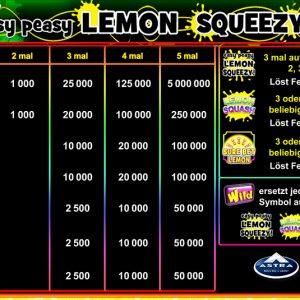 Novoline-easy-peasy-lemon-squeezy-gewinne