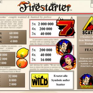 Novoline-firestarter-gewinne