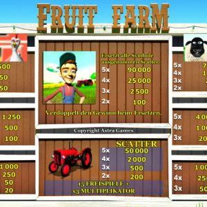 Novoline-fruit-farm-auszahlungen
