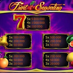 Novoline-fruit-sensation-gewinne