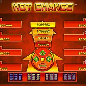 Novoline-hot-chance-gewinne
