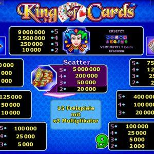 Novoline-king-of-cards-gewinne