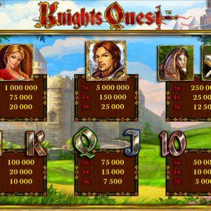 Novoline-knights-quest-gewinne