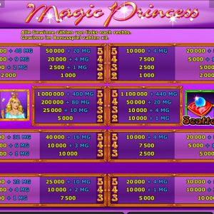 Novoline-magic-princess-gewinne
