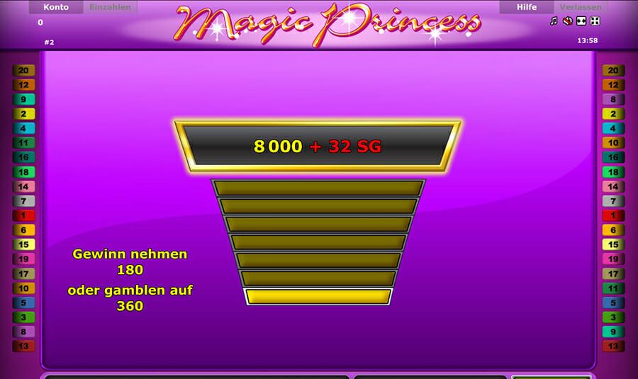 Novoline Magic Princess Risiko