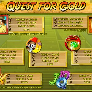Novoline-quest-for-gold-gewinne