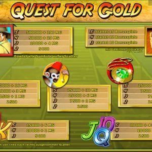 Novoline-quest-for-gold-gewinne