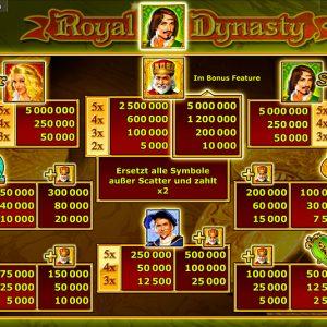 Novoline-royal-dynasty-gewinne