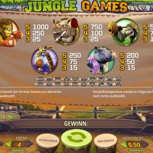 Jungle Games Gewinne