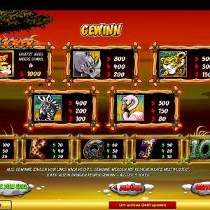 Wild Gambler Gewinntabelle