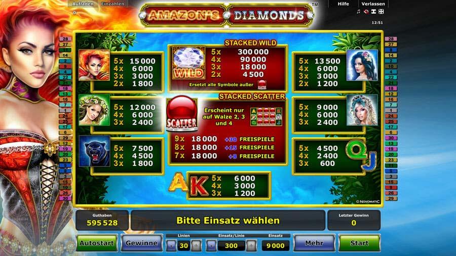 Amazons Diamonds Gewinne