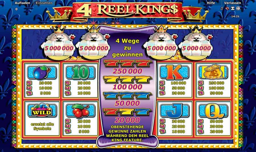Novoline 4 Reel Kings Gewinne