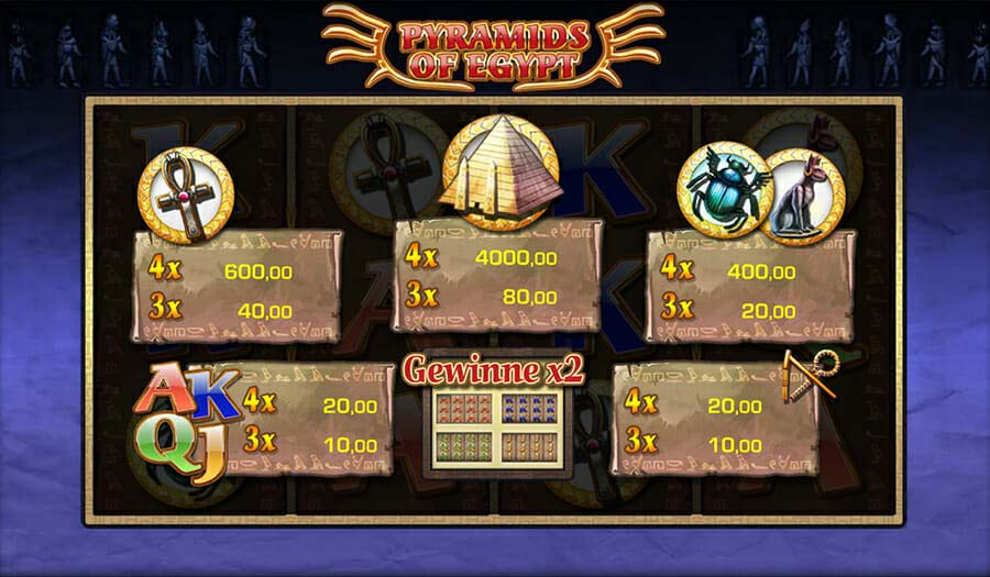 Merkur Pyramids Of Egypt Gewinne