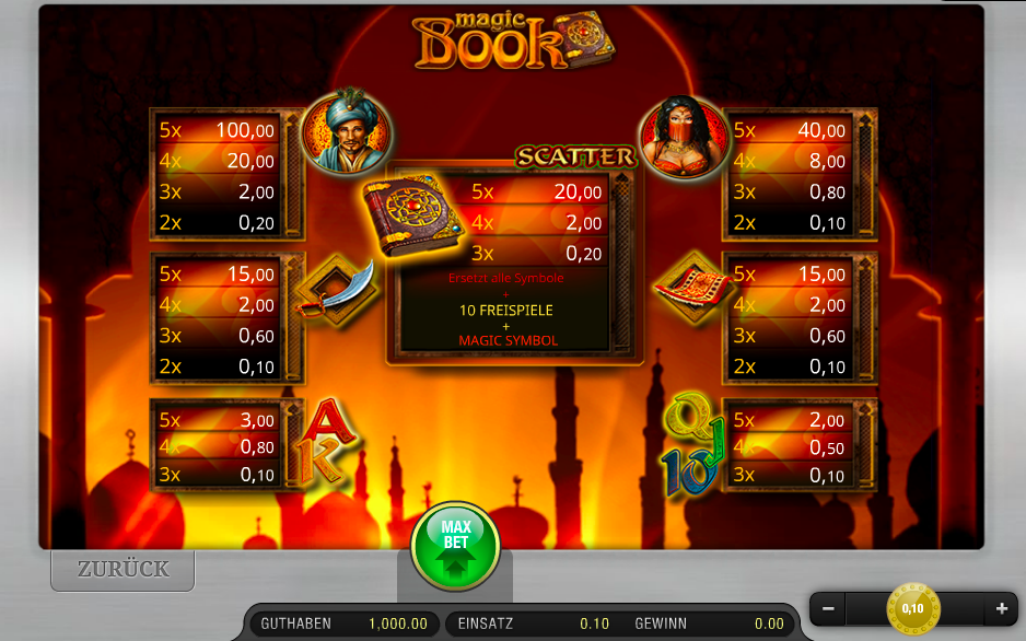 magic-book-slot-paytable