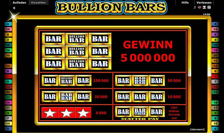 Novoline Bullion Bars Gewinne