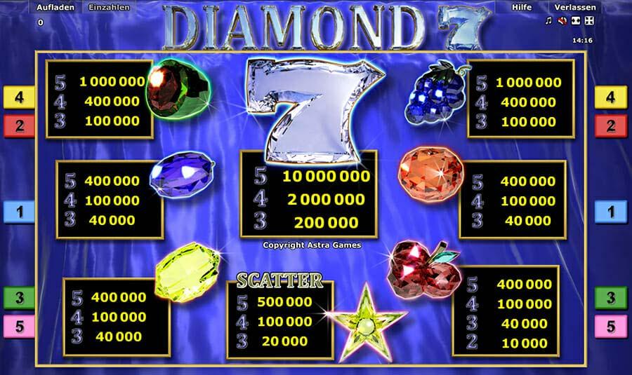 Novoline Diamond 7 Gewinne