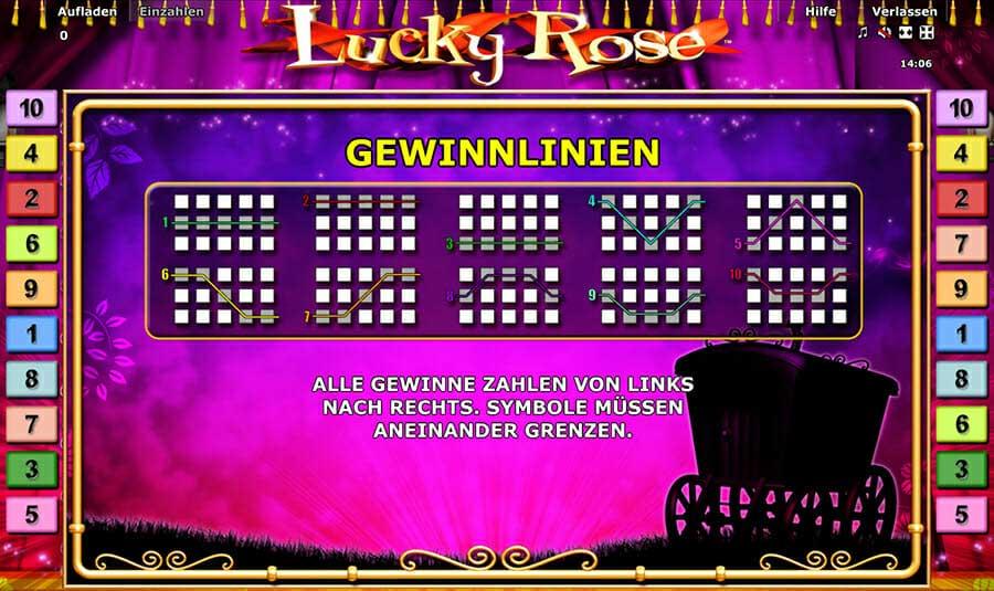 Novoline Lucky Rose Gewinnlinien