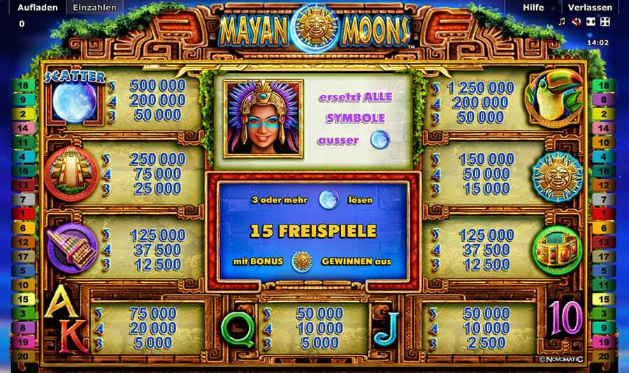 Novoline Mayan Moons Gewinne