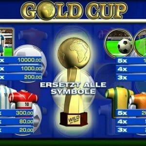 Merkur Cold Cup Gewinne