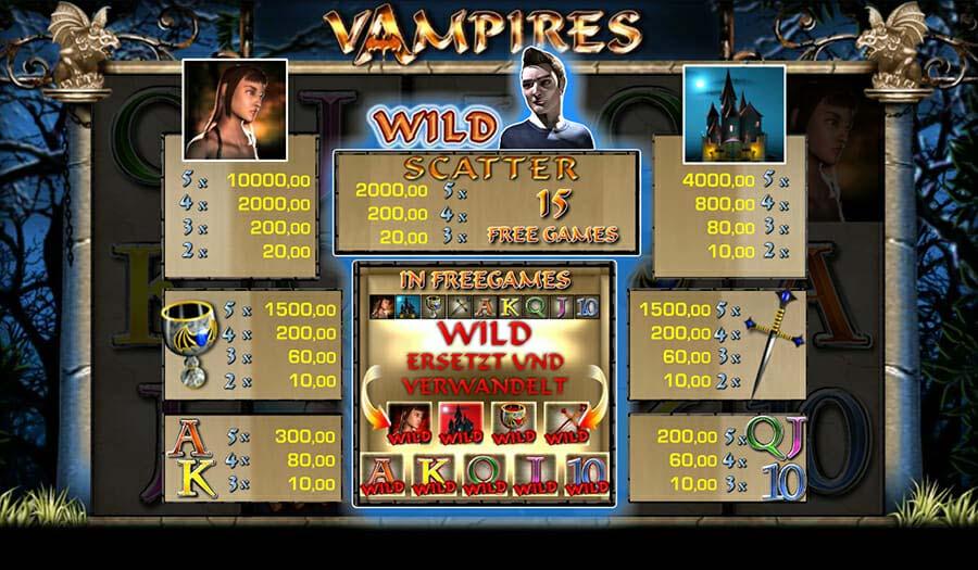 Merkur Vampires Gewinne