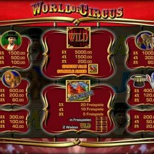 Merkur World Of Circus Gewinne
