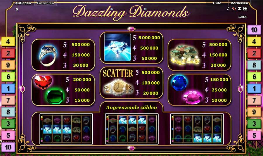 Novoline Dazzling Diamonds Gewinne