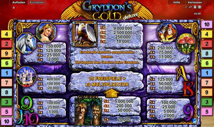 Novoline Gryphons Gold Deluxe Gewinne
