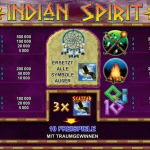 Novoline Indian Spirit Gewinne