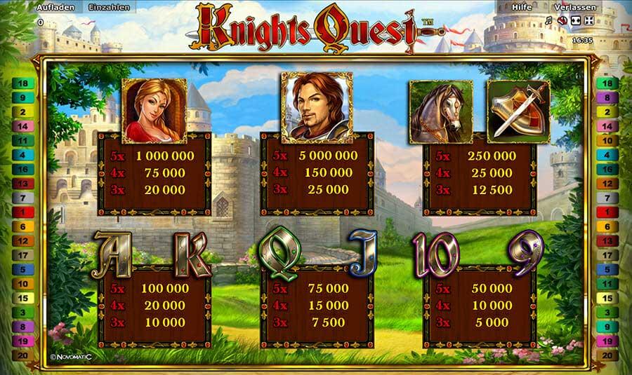 Novoline Knights Quest Gewinne