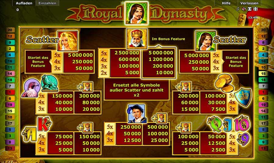online lotto spielen österreich