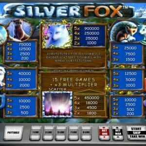 Novoline Silver Fox Gewinne