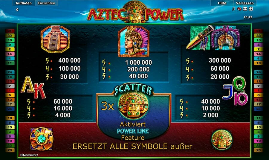 Novoline Aztec Power Gewinne