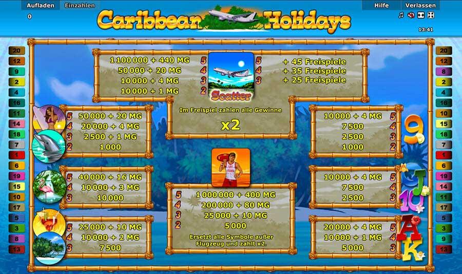 Novoline Cairbbean Holidays Gewinne