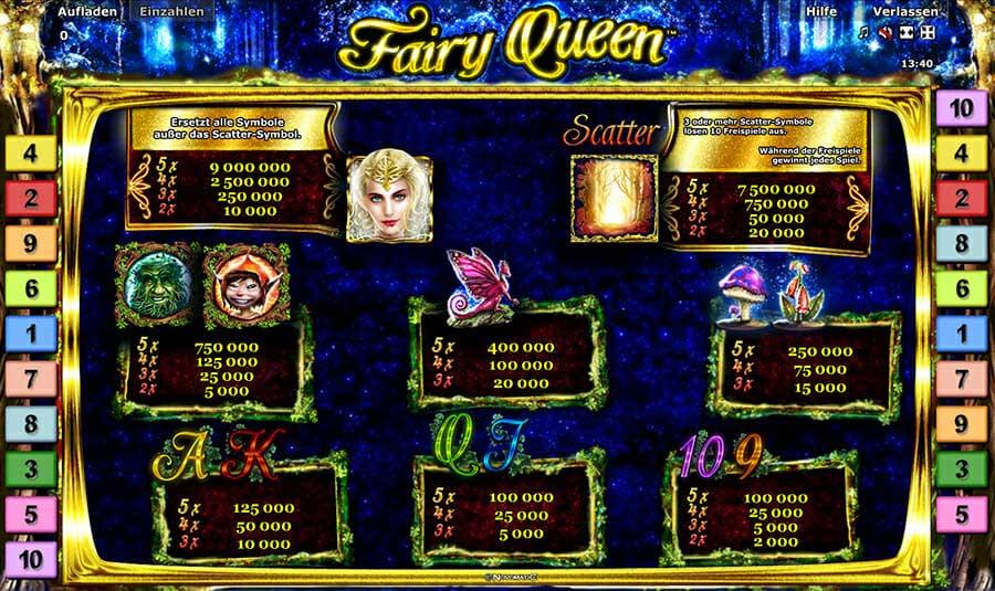 Novoline Fairy Queen Gewinne
