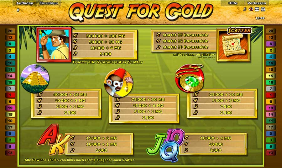 Novoline Quest For Gold Gewinne