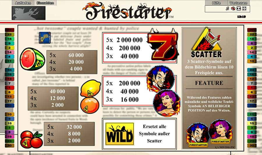 Novoline Firestarter Gewinne