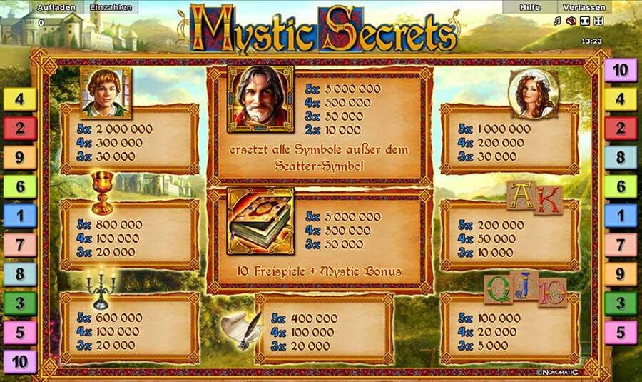 Novoline Mystic Secrets Gewinne