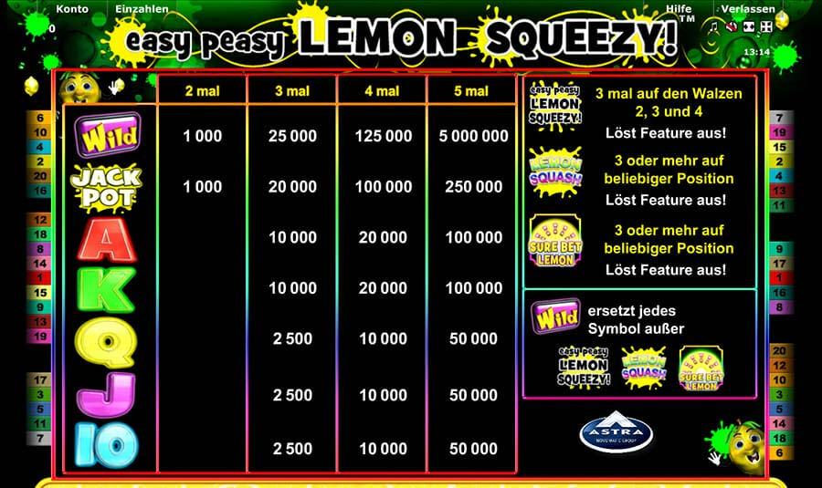 Novoline Easy Peasy Lemon Squeezy Gewinne