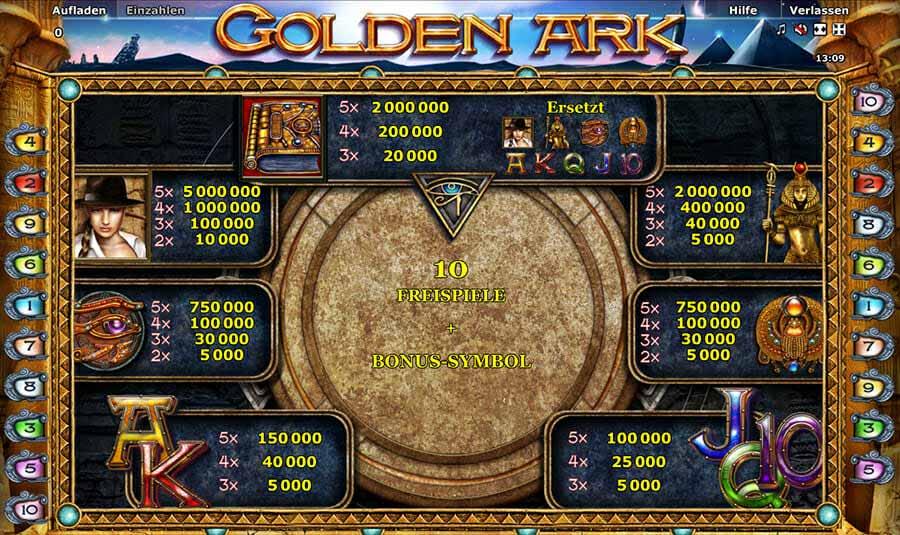 Novoline Golden Ark Gewinne