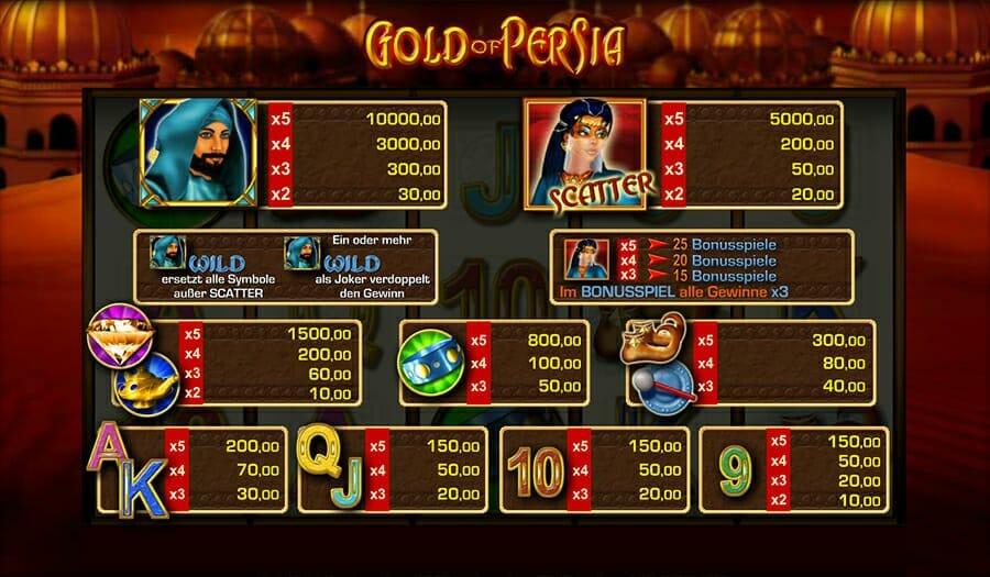 Merkur Gold Of Persia Gewinne