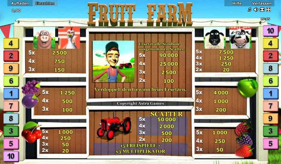 Novoline Fruit Farm Auszahlungen