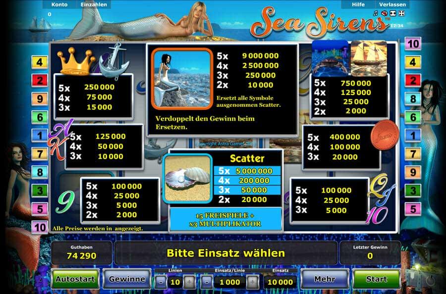 Novoline Sea Sirens Gewinne
