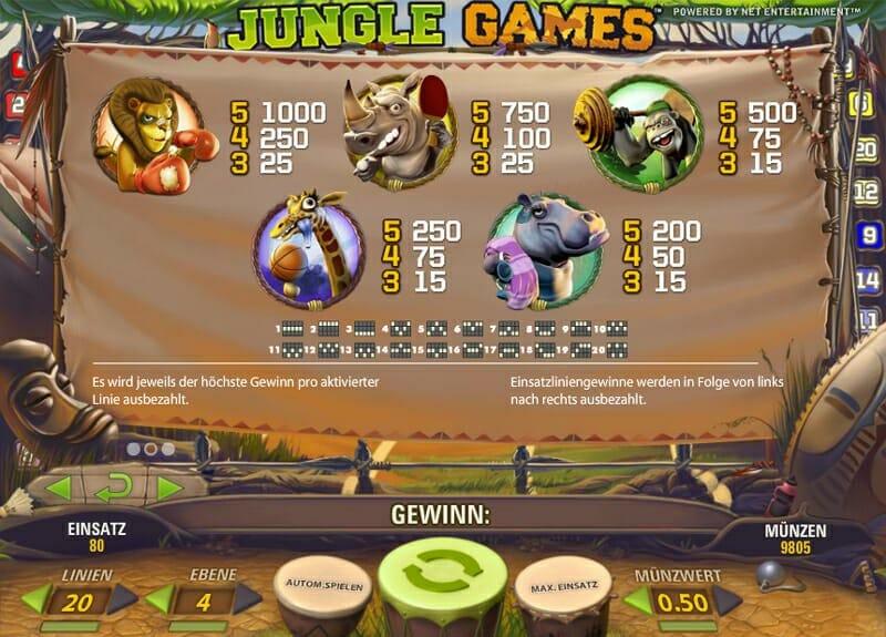 Jungle Games Gewinne