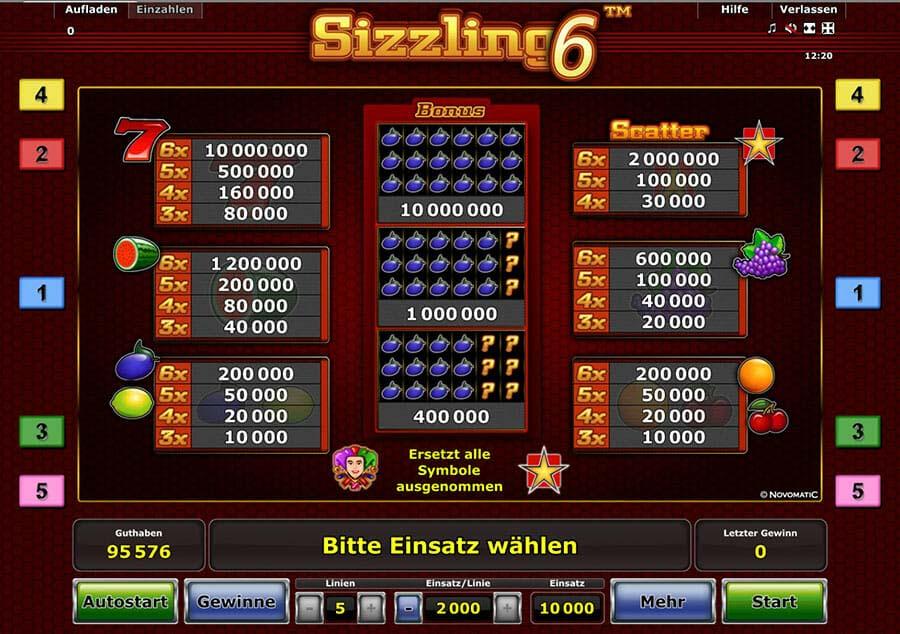 Sizzling 6 Gewinne