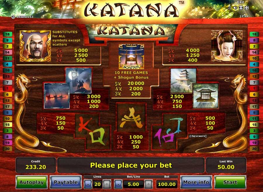 Katana Gewinne