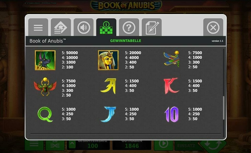 Book Of Anubis Gewinne