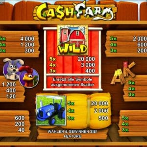 Novoline Cash Farm Gewinne