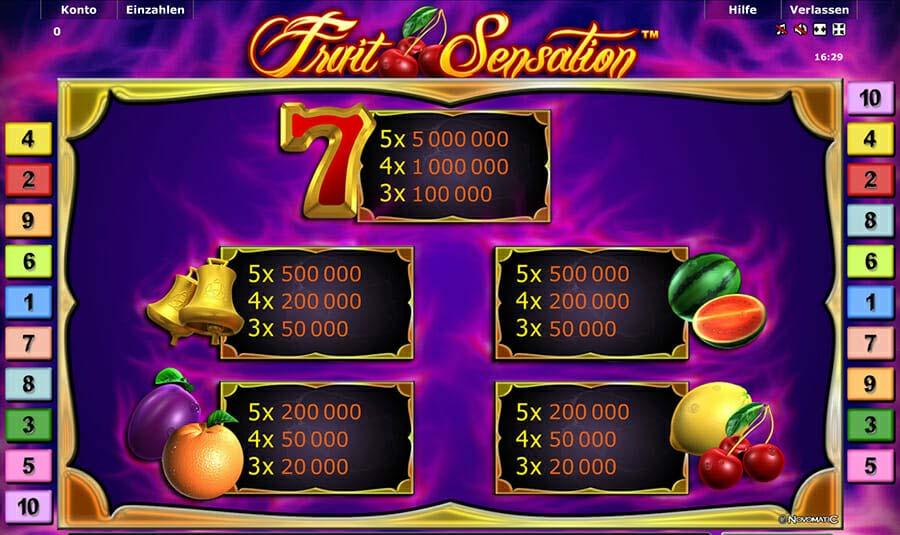 Novoline Fruit Sensation Gewinne